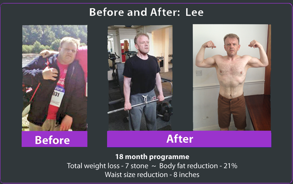 Personal Trainer Sedgefield and Personal Trainer Teesside: Lee before and after personal training